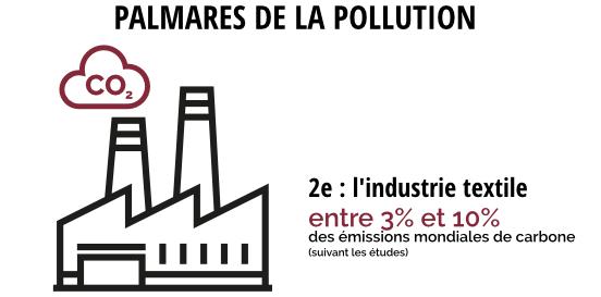 textile deuxieme industrie polluante