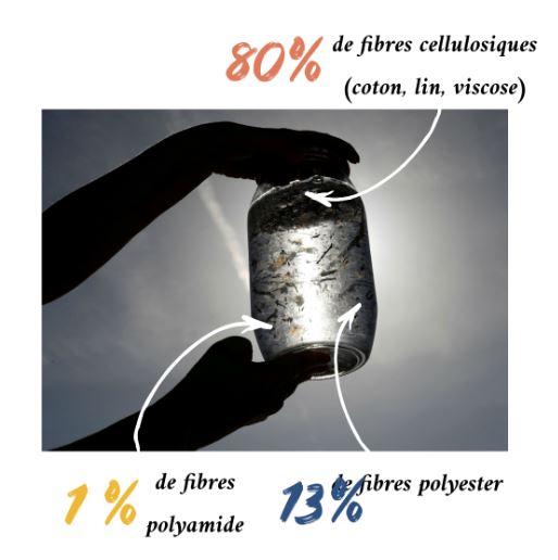 bocal echantillon eau