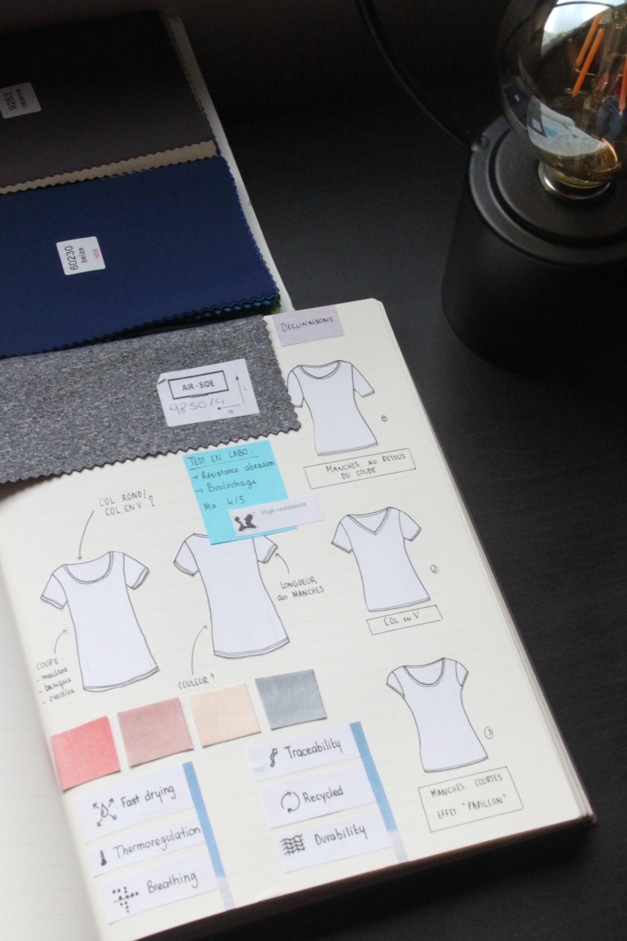 gayaskin co creation t shirt technique